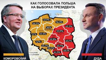 Как голосовала Польша на выборах президента. Инфографика