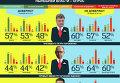 Уровень доверия украинцев к власти. Инфографика