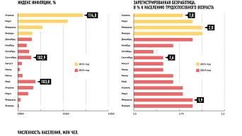 Экономика Украины при Петре Порошенко. Инфографика