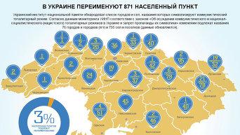 Инфографика. Переименование населенных пунктов в Украине