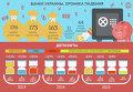 Инфографика. Банки Украины. Хроника падения