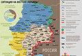 Ситуация в зоне АТО на 13 июля. Карта СНБО
