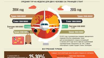 Падение популярности туризма в Украине. Инфографика