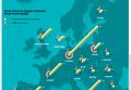 Потери ЕС от санкций контрсанкций против РФ. Инфографика
