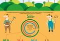 Права украинцев на земельные участки. Инфографика