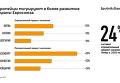 Миграция европейцев в более развитые страны ЕС. Инфографика
