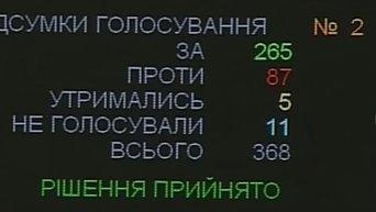 Голосование в ВР по изменениям в Конституцию по децентрализации. Видео