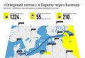 Северный поток: в Европу через Балтику