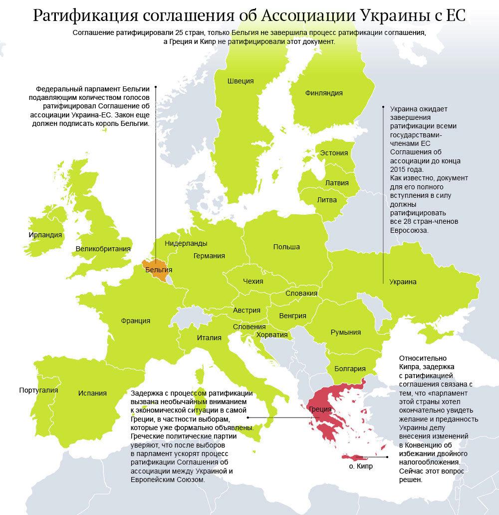 Нидерланды намерены провести референдум по ассоциации Украина-ЕС - Цензор.НЕТ 2158