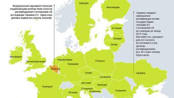 Ратификация соглашения об ассоциации Украины и ЕС. Инфографика