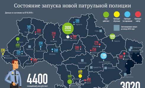 Состояние запуска новой патрульной полиции в Украине. Инфографика