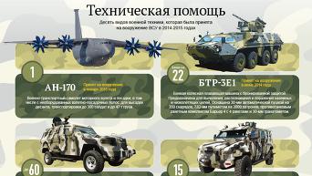 Десять видов военной техники, принятой на вооружение ВСУ в 2014-2015 гг. Инфографика