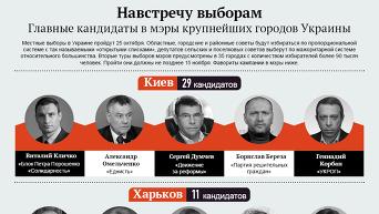 Главные кандидаты в мэры крупнейших городов Украины