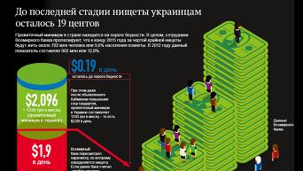 Украина в шаге от последней стадии нищеты. Инфографика