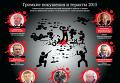 Громкие покушения и теракты 2015 года в Украине. Инфографика
