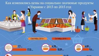 Как изменились цены на продукты в Украине. Инфографика